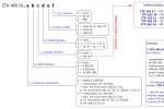 new-itx-495-01-prod-code-web-en.jpg
